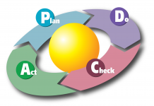 PDCA-Cycle-blog-da-engenharia