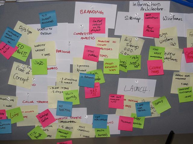 parede com post it pregados gerenciamento de projetos