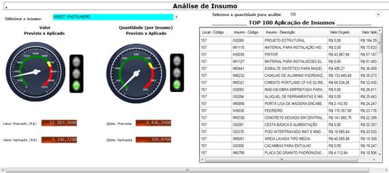 software-analise-de-consumo-obra