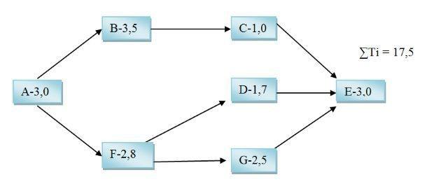 Exemplo de balanceamento. (Créditos: www.blogdaqualidade.com.br).