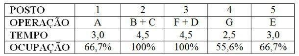 Cálculos do exemplo. (Créditos: www.blogdaqualidade.com.br).