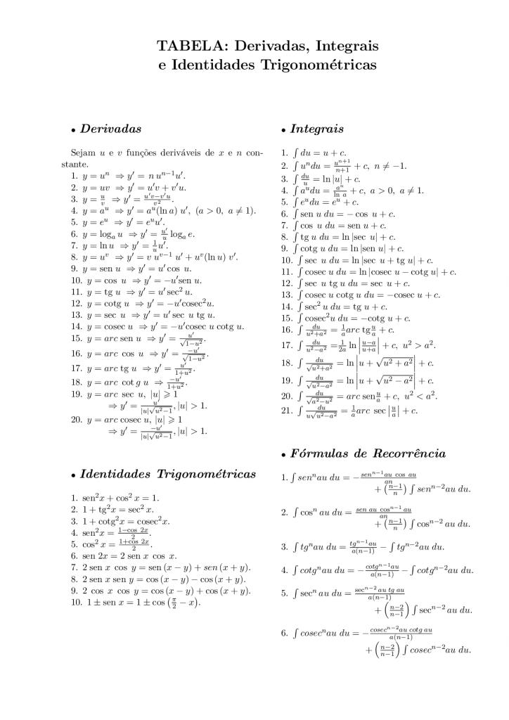 tabela integrais derivadas e identidades trigonométricas