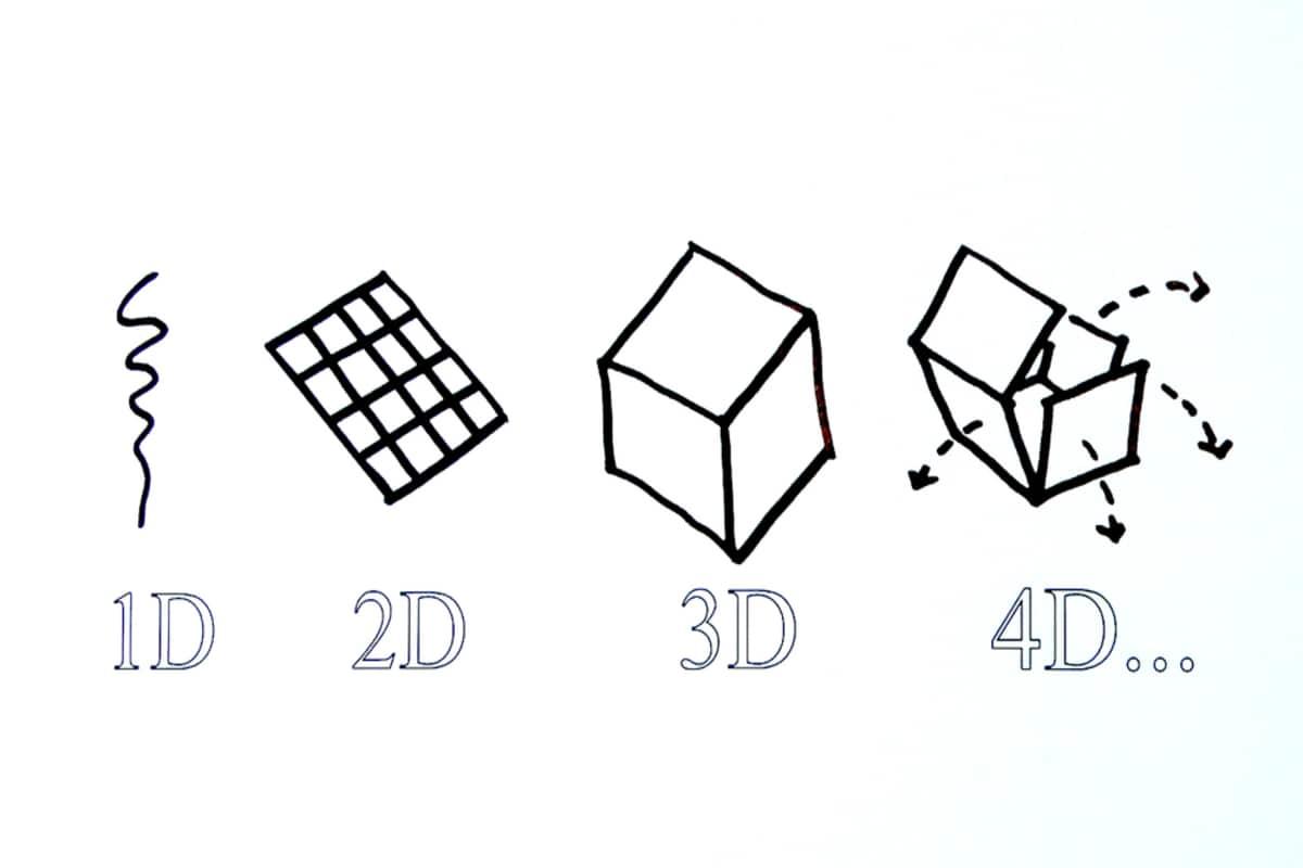 impressão 4D