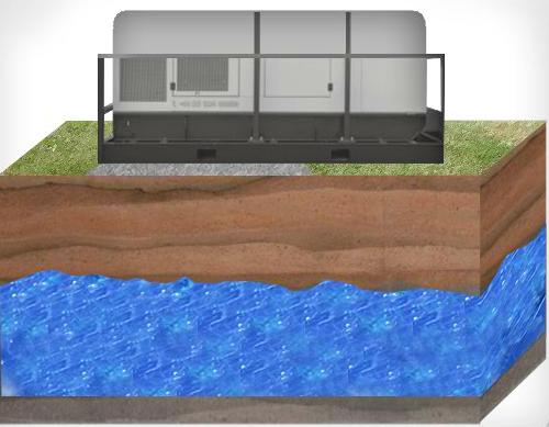 Atlas Copco lança calculadora que mede potencial de contaminação da água por óleo