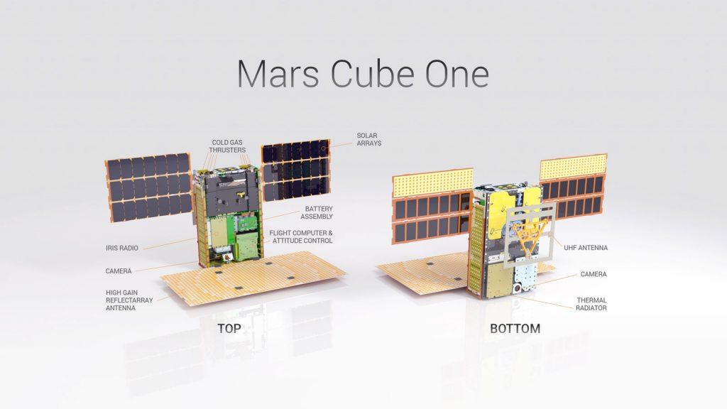 MArCO Nasa Marte