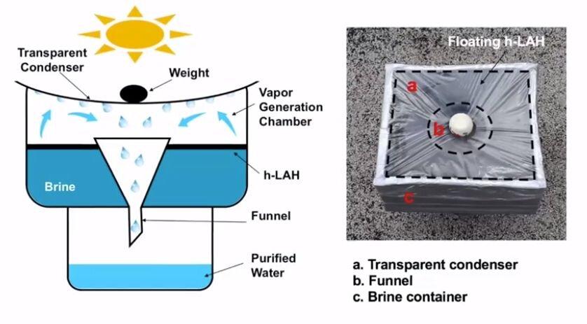 tratamento destilação solar