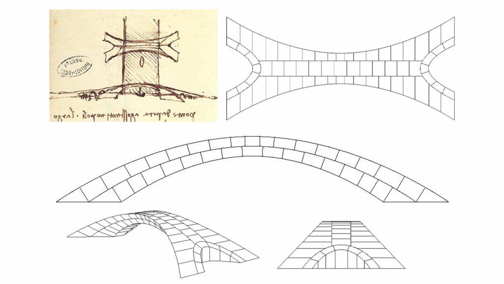 Ponte Leonardo da Vinci
