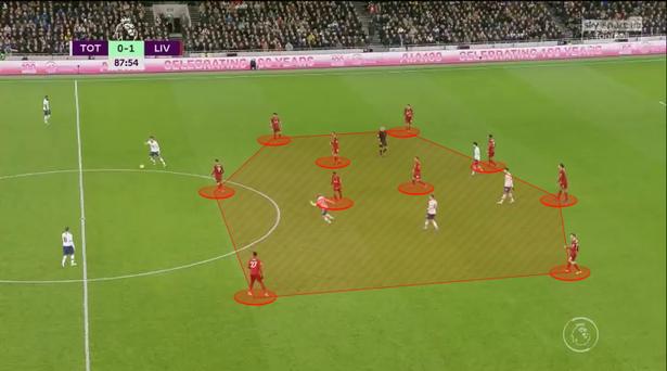 jogadores em campo do Liverpool formam um bloco compacto no centro do campo no final