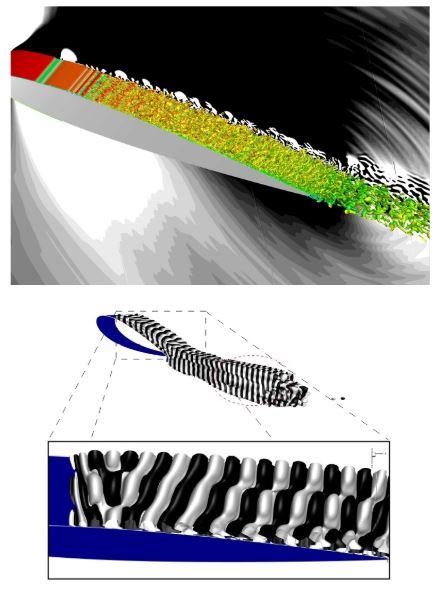 ruído interno de aerofólio e modelagem de turbulência engenharia 360