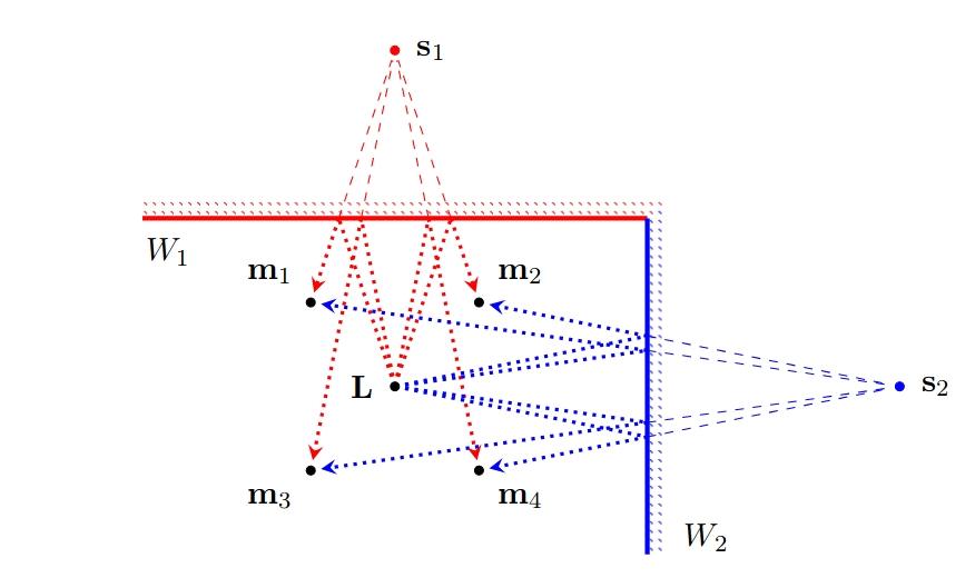 esquema de ecolocalização do drone morcego