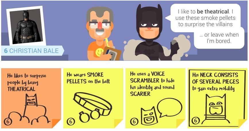 Imagem com desenho de entrevista com o Batman de Christian Bale em animação. Abaixo, post its com informações coletadas.