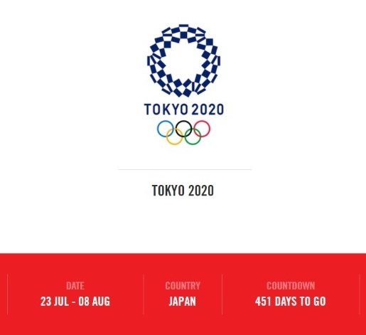 Data das olimpíadas de Toquio 2021
