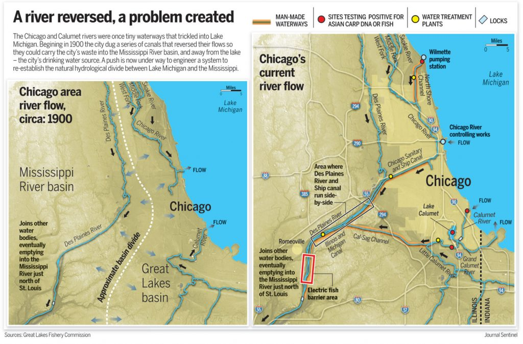 chicago-mudança-do-fluxo-rio
