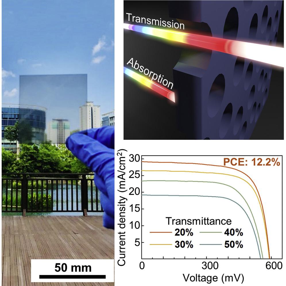 Graphical Abstract de artigo sobre célular solar transparente.