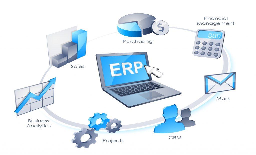Representação de fluxograma circular de processos gerenciáveis em um sistema ERP.