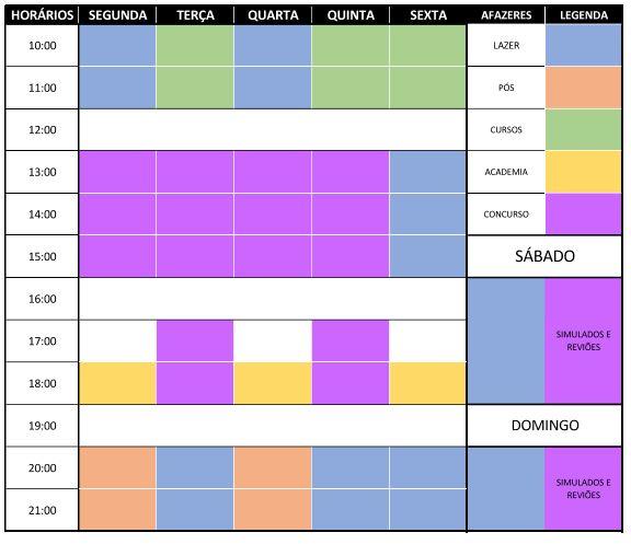 Planilha de Organização