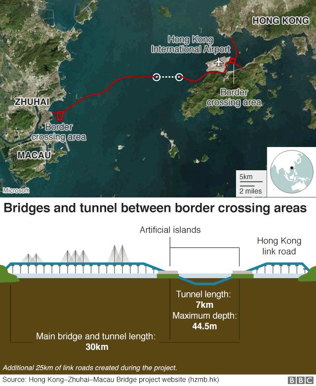 detalhes-do-projeto-da-maior-ponte-do-mundo-na-china