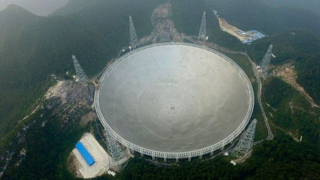 obra-3-maior-telescópio-do-mundo-na-china
