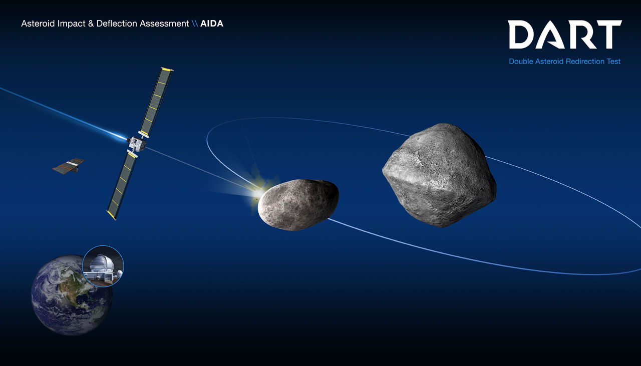 NASA pretende alterar a rota de asteroide próximo a Terra pela primeira vez
