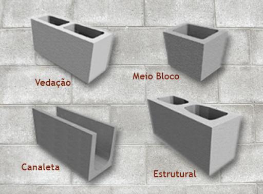 tipos de blocos de amarração
