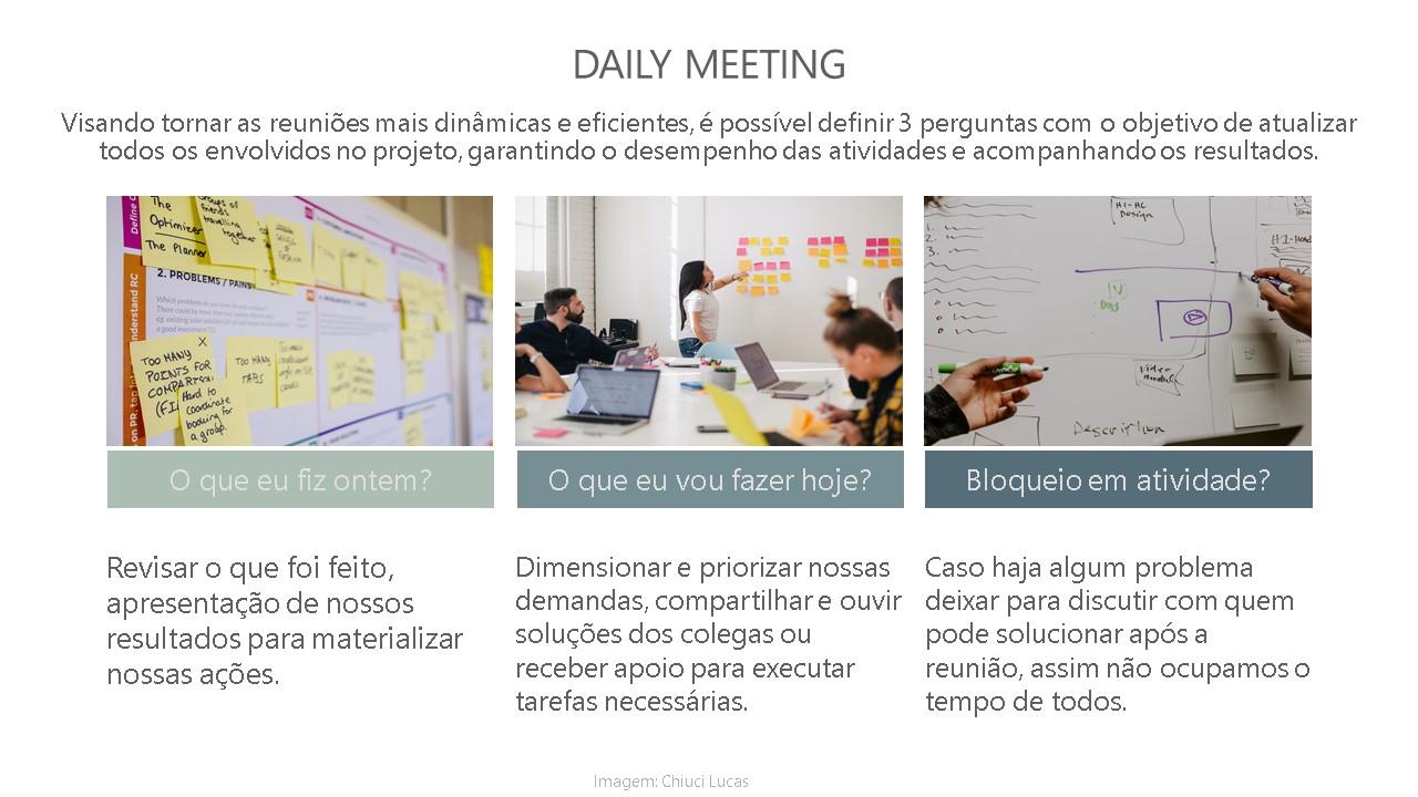 Esquema demonstrativo de daily meeting relacionado a gerenciamento à distância