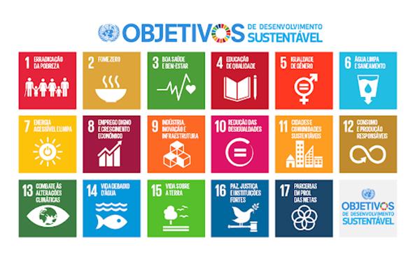 imagem dos objetivos do desenvolvimento sustentável