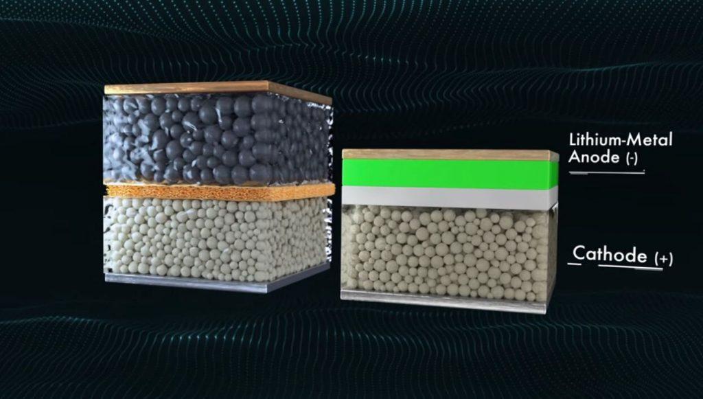 nova bateria de estado sólido da QuantumScape em imagem ilutrativa