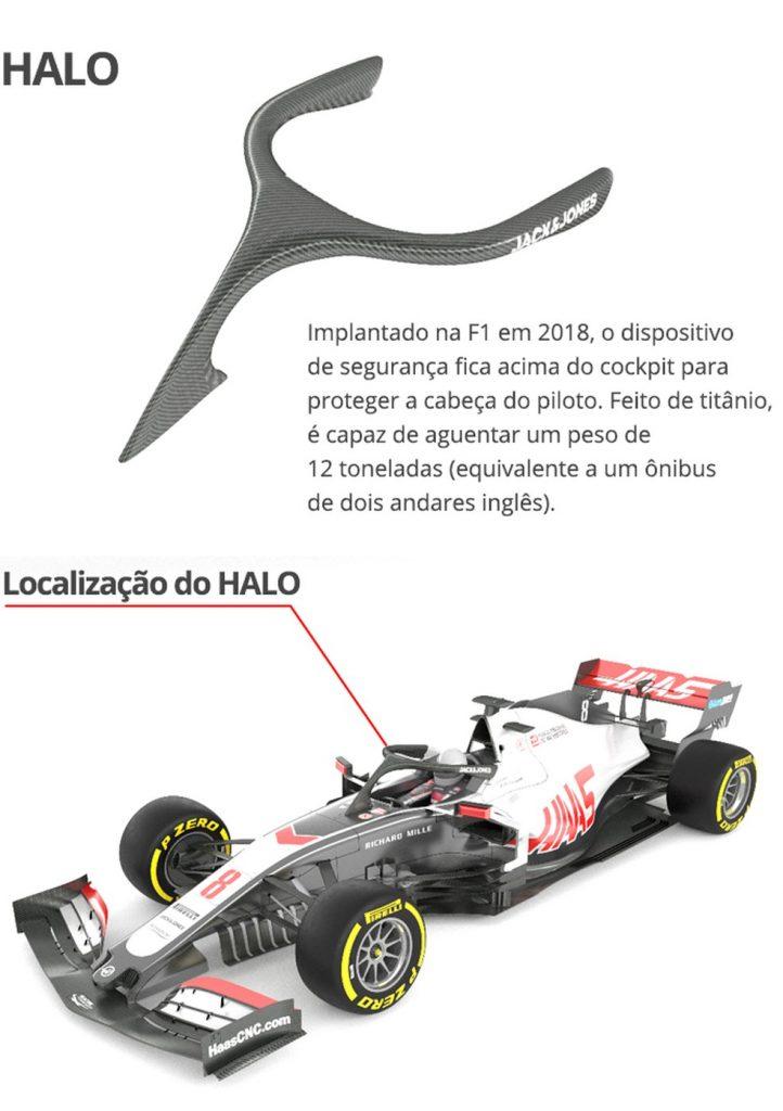 halo, equipamento presente nos carros da F1