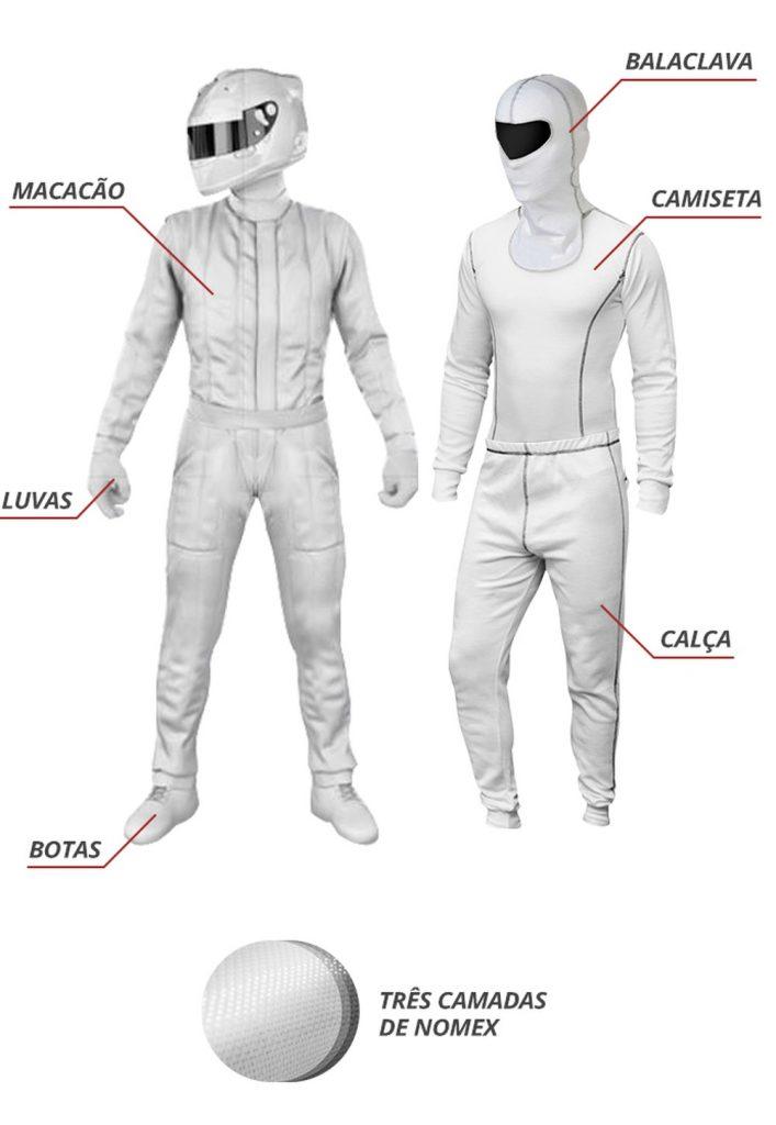roupa antichamas usadas por pilotos de fórmula 1