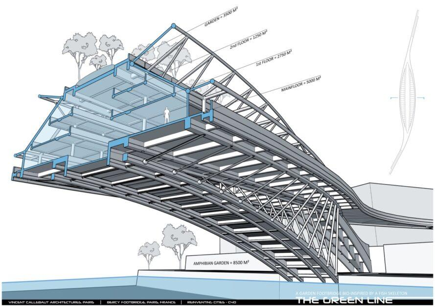 projeto da ponte