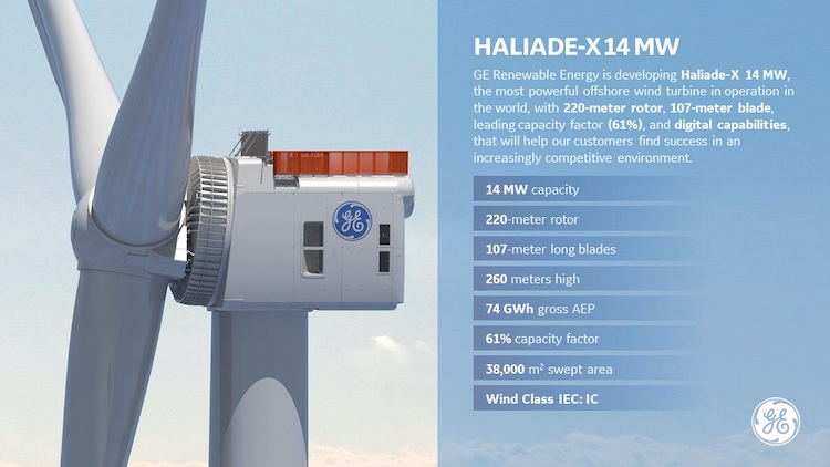 projeto da turbina eólica da GE Haliade-X