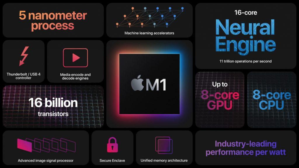 imagem processador M1 Apple