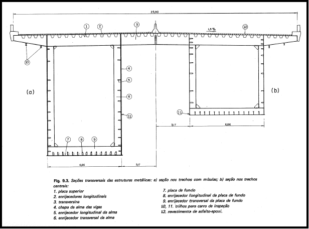 Seções transversais das vigas metálicas