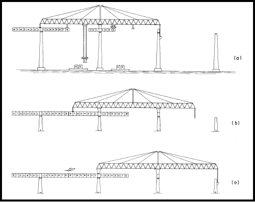 Sequência construtiva - aduelas pré-moldadas - Ponte Rio Niterói