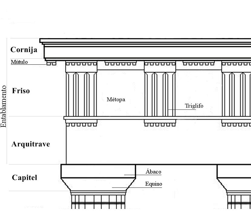 Arquitetura Clássica