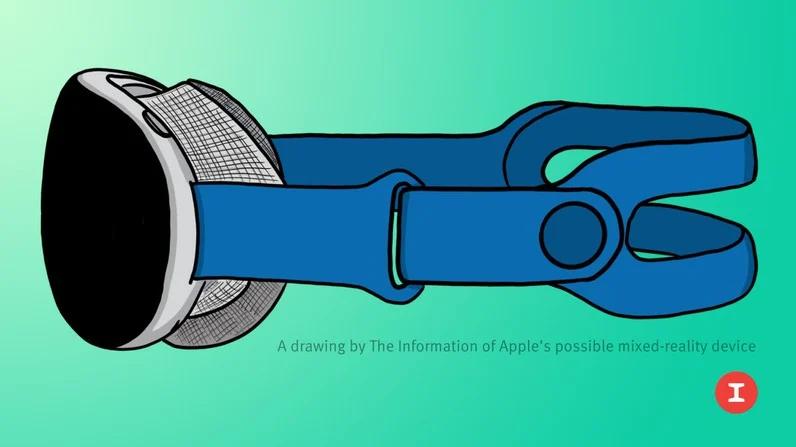 possível dispositivo de realidade virtual da apple