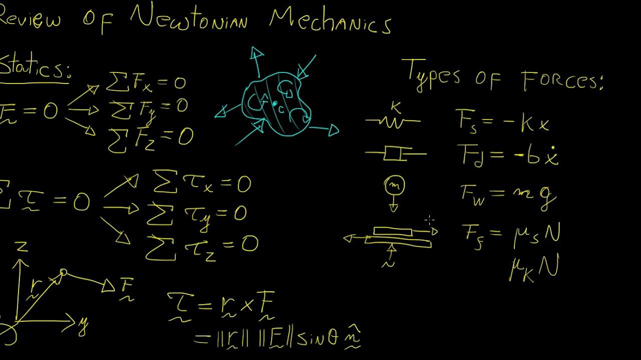 física clássica engenharia 360