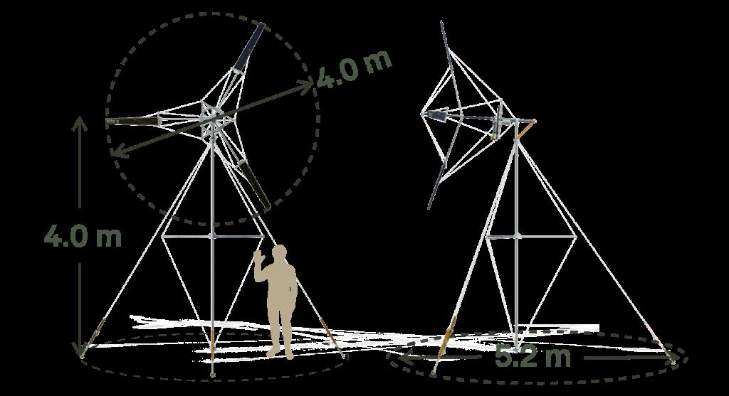turbina aeólica