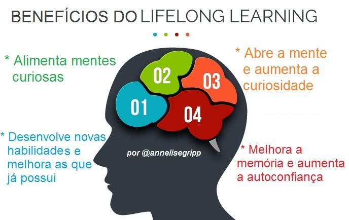 aprendizado