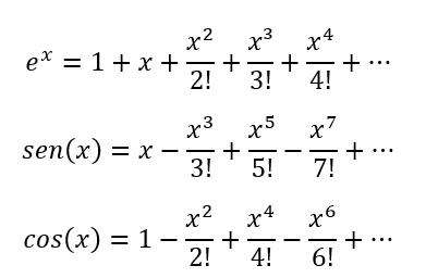 Séries de Maclaurin para a função exponencial e as funções trigonométricas seno e cosseno