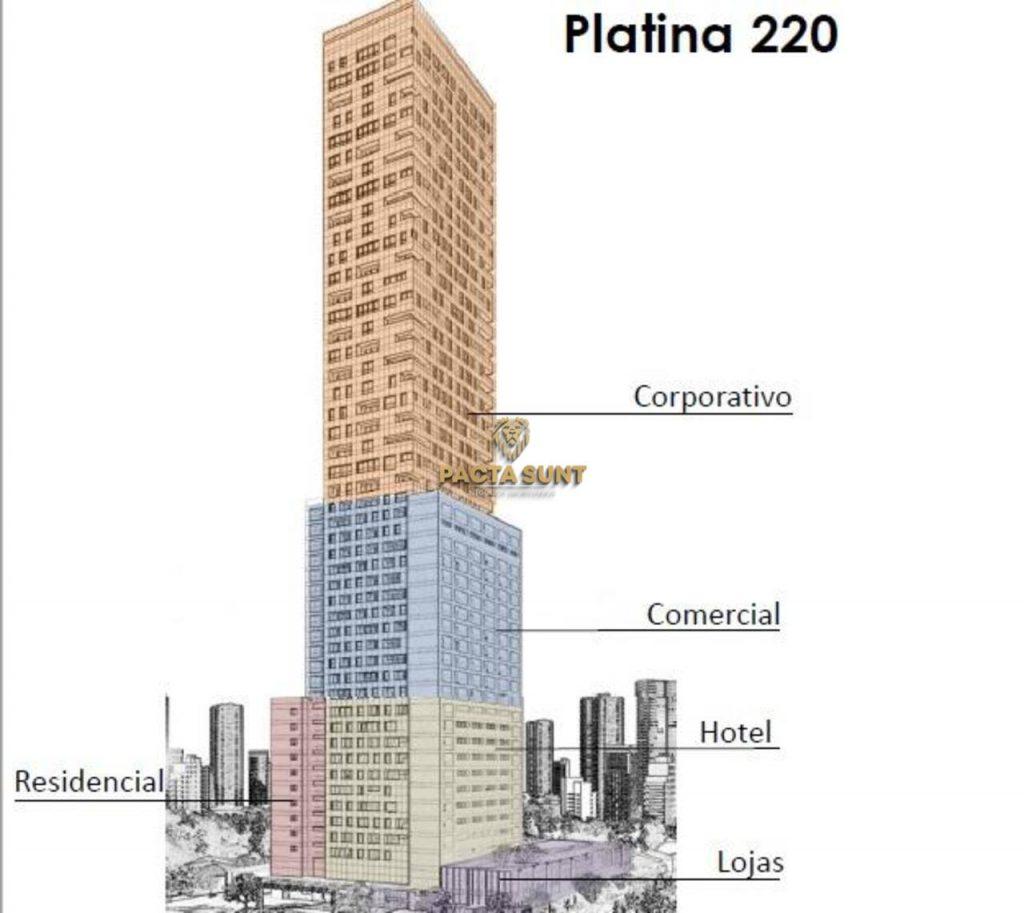 Platina 220