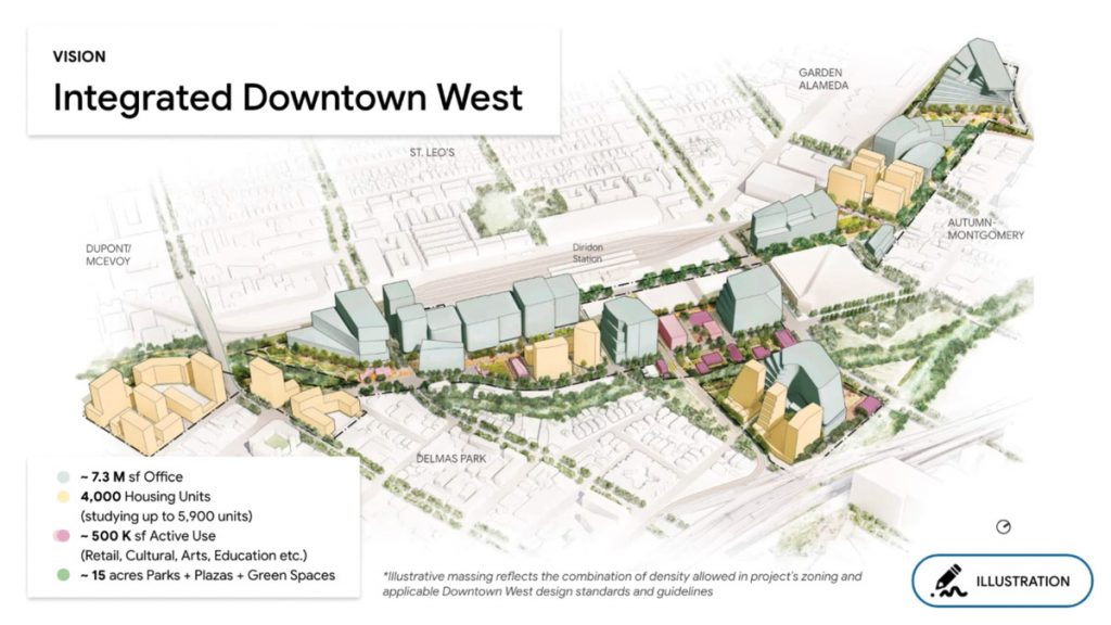 gentrificação urbanismo