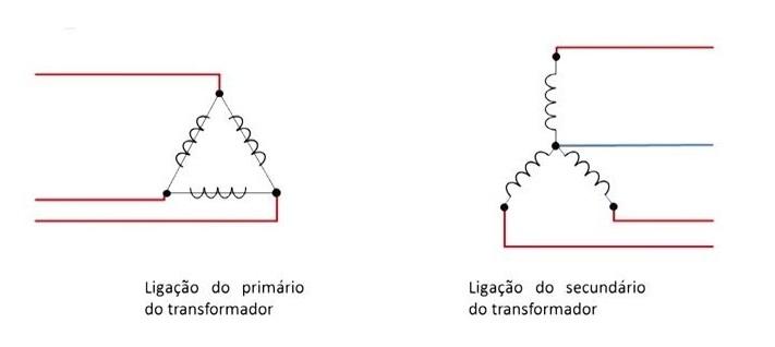 Ligação transformador