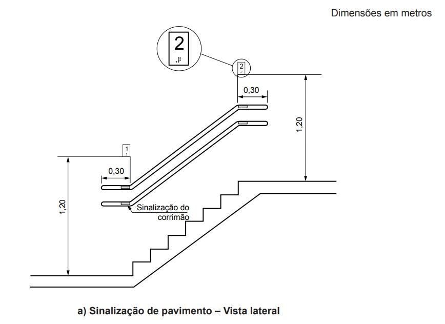 corrimãos e escadas