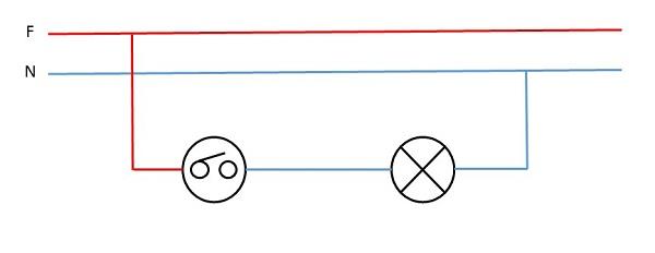 diagramas eletricos
