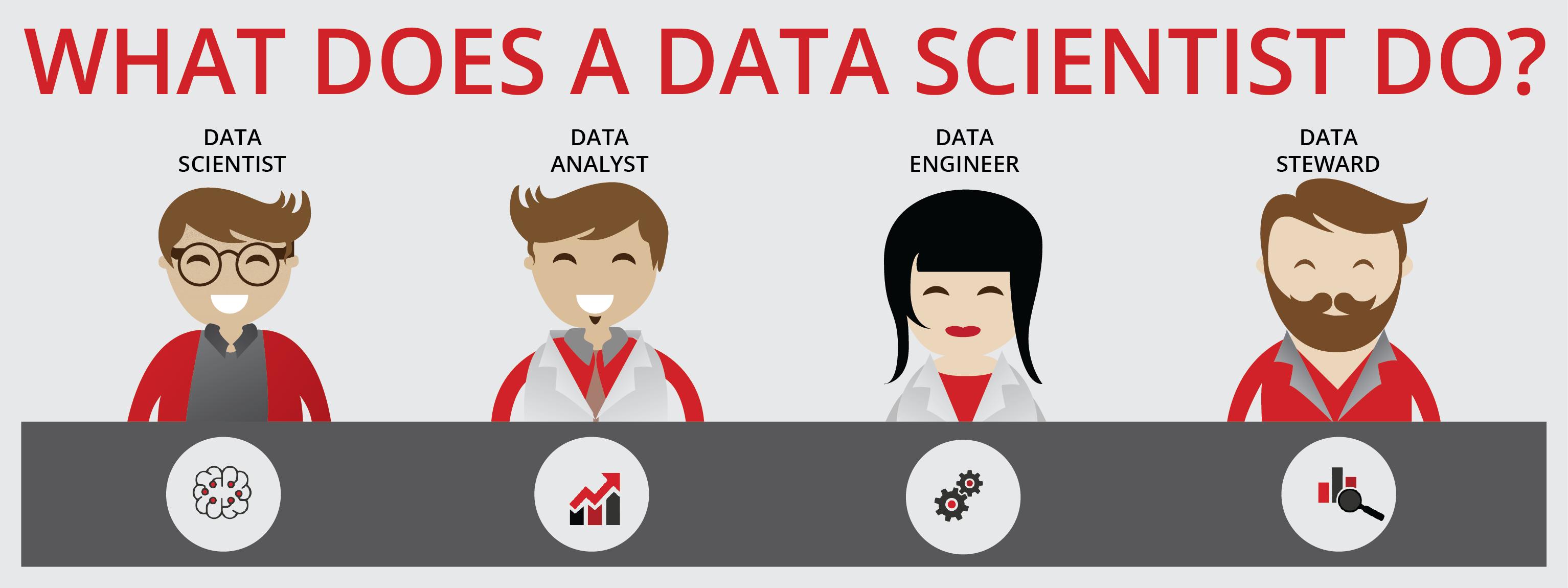 engenharia e ciência dos dados